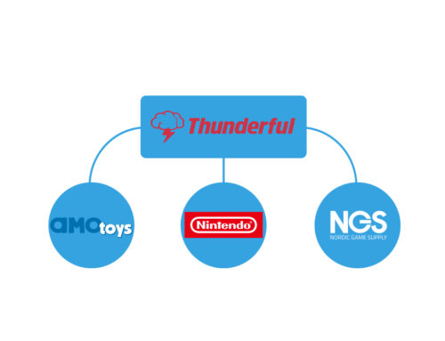 Amo Toys is now a part of the Thunderful Group
